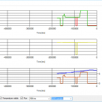 Active Load Tool - Visualisation window with graphs